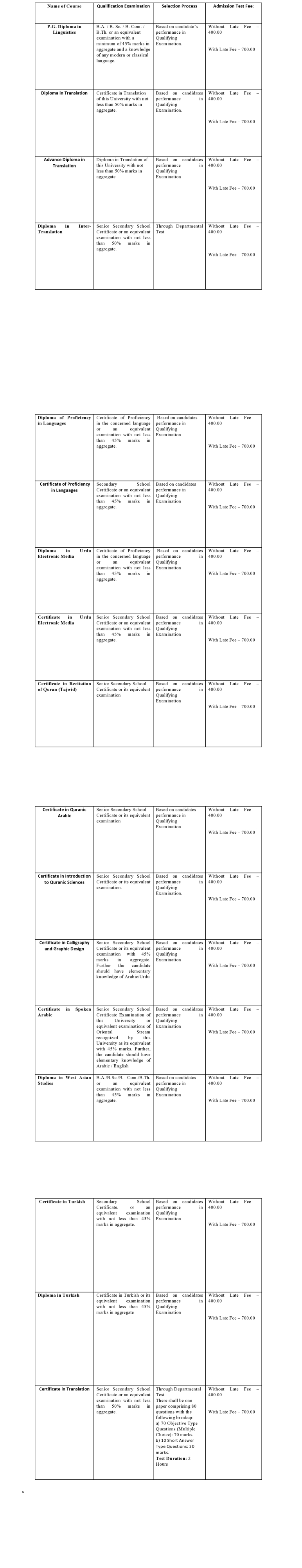 LIST OF PART TIME COURSES IN AMU